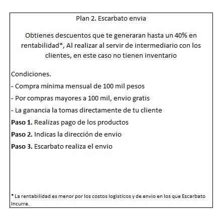 Plan 22